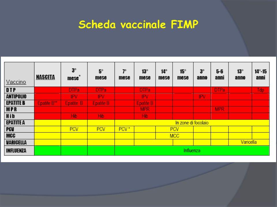 Scheda vaccinale USA 2006