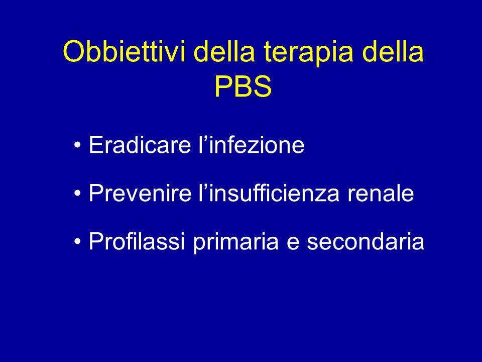 Obbiettivi della terapia della PBS Eradicare linfezione Prevenire linsufficienza renale Profilassi primaria e secondaria