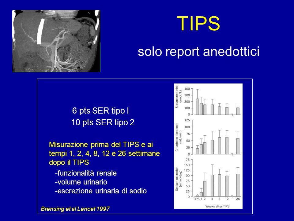solo report anedottici TIPS 6 pts SER tipo I 10 pts SER tipo 2 Misurazione prima del TIPS e ai tempi 1, 2, 4, 8, 12 e 26 settimane dopo il TIPS -funzionalità renale -volume urinario -escrezione urinaria di sodio Brensing et al Lancet 1997