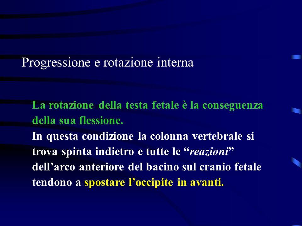 Progressione e rotazione interna La rotazione della testa fetale è la conseguenza della sua flessione. In questa condizione la colonna vertebrale si t