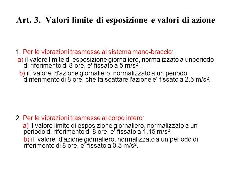 Art. 3. Valori limite di esposizione e valori di azione 1. Per le vibrazioni trasmesse al sistema mano-braccio: a) il valore limite di esposizione gio