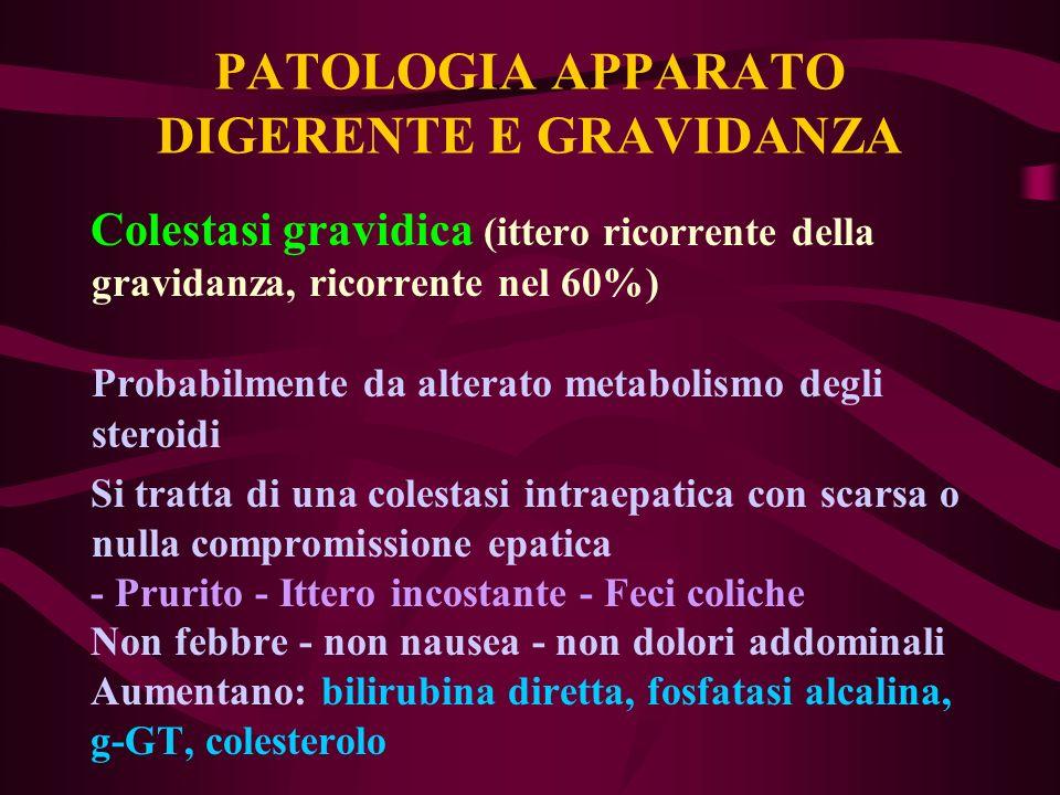 PATOLOGIA APPARATO DIGERENTE E GRAVIDANZA Colestasi gravidica (ittero ricorrente della gravidanza, ricorrente nel 60%) Probabilmente da alterato metab