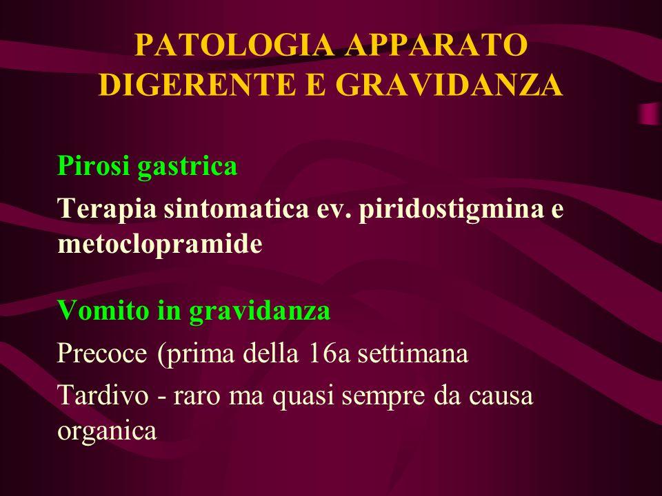 PATOLOGIA APPARATO DIGERENTE E GRAVIDANZA Pirosi gastrica Terapia sintomatica ev. piridostigmina e metoclopramide Vomito in gravidanza Precoce (prima