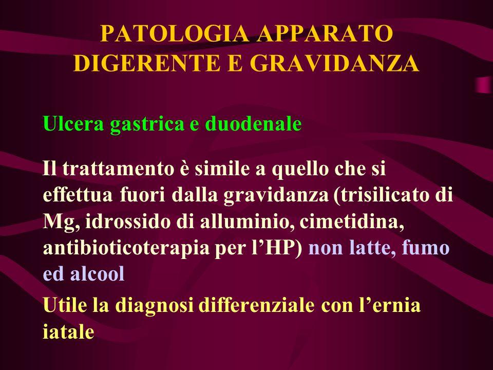 PATOLOGIA APPARATO DIGERENTE E GRAVIDANZA Ulcera gastrica e duodenale Il trattamento è simile a quello che si effettua fuori dalla gravidanza (trisili