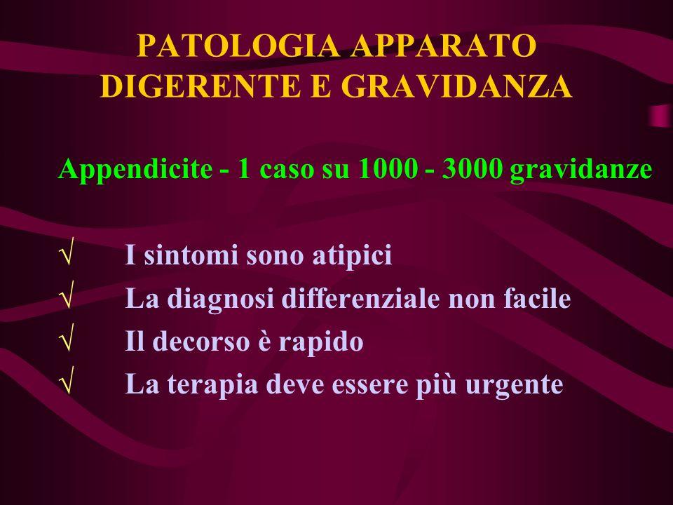 PATOLOGIA APPARATO DIGERENTE E GRAVIDANZA Appendicite - 1 caso su 1000 - 3000 gravidanze I sintomi sono atipici La diagnosi differenziale non facile I