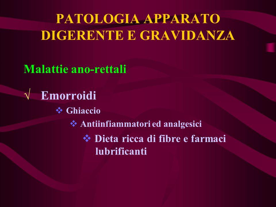 PATOLOGIA APPARATO DIGERENTE E GRAVIDANZA Malattie ano-rettali Emorroidi Ghiaccio Antiinfiammatori ed analgesici Dieta ricca di fibre e farmaci lubrif