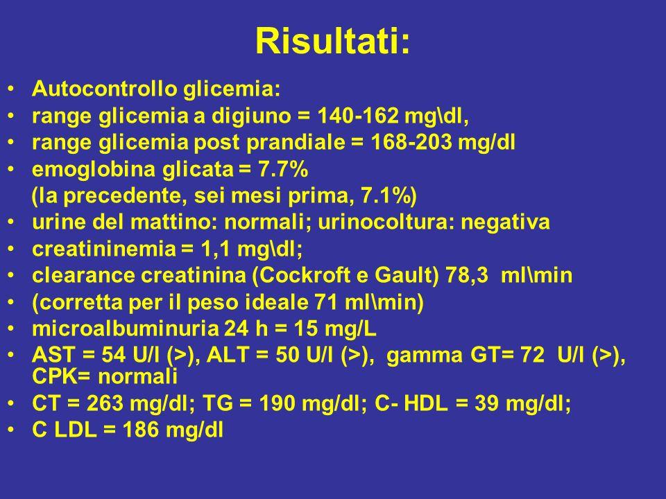 Risultati: Autocontrollo glicemia: range glicemia a digiuno = 140-162 mg\dl, range glicemia post prandiale = 168-203 mg/dl emoglobina glicata = 7.7% (