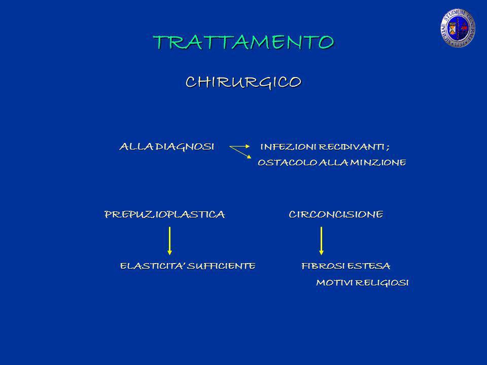 TRATTAMENTO CHIRURGICO ALLA DIAGNOSI INFEZIONI RECIDIVANTI ; ALLA DIAGNOSI INFEZIONI RECIDIVANTI ; OSTACOLO ALLA MINZIONE OSTACOLO ALLA MINZIONE PREPU