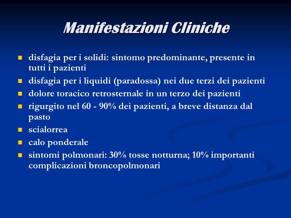 Manifestazioni Cliniche disfagia per i solidi: sintomo predominante, presente in tutti i pazienti disfagia per i liquidi (paradossa) nei due terzi dei