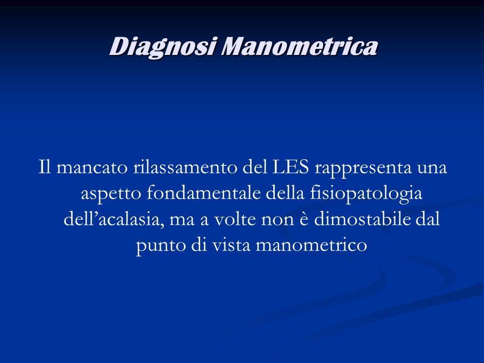 Diagnosi Manometrica Il mancato rilassamento del LES rappresenta una aspetto fondamentale della fisiopatologia dellacalasia, ma a volte non è dimostab