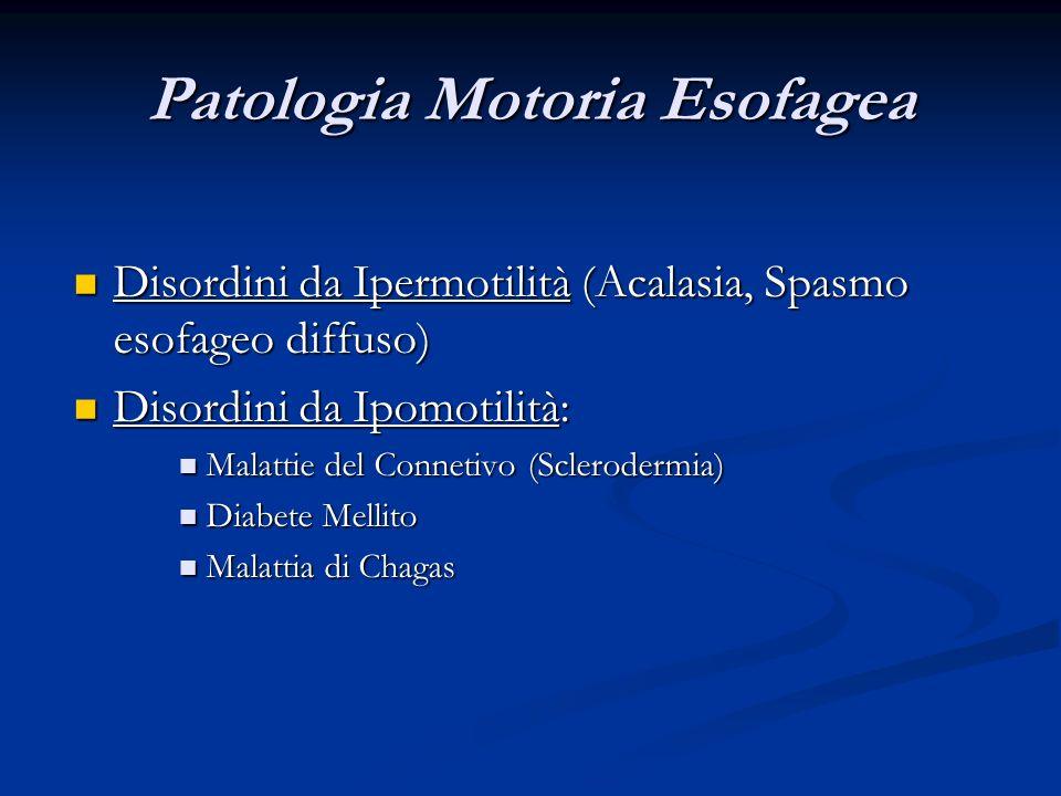 ACALASIA L acalasia (dal greco mancato rilasciamento), da non confondere con la calasia, è la più comune patologia motoria primitiva dell esofago.