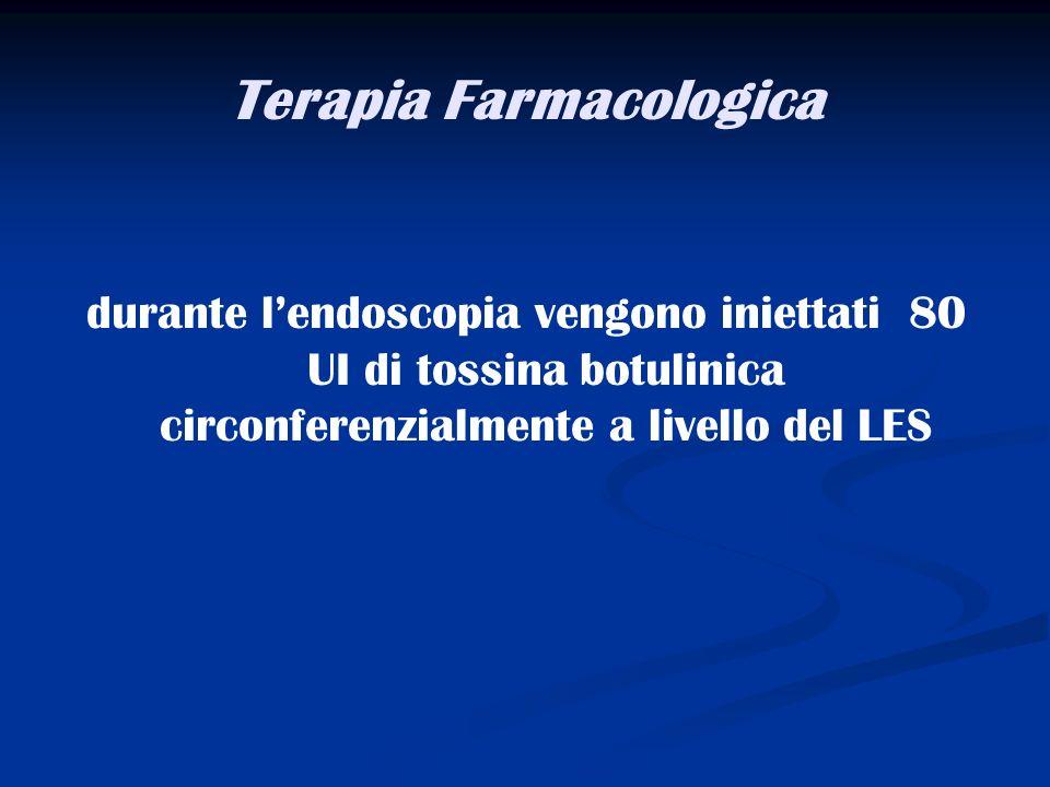 Terapia Farmacologica durante lendoscopia vengono iniettati 80 UI di tossina botulinica circonferenzialmente a livello del LES
