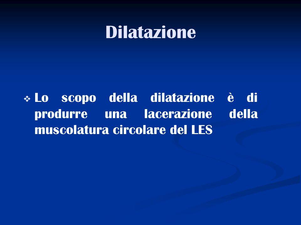Dilatazione Lo scopo della dilatazione è di produrre una lacerazione della muscolatura circolare del LES