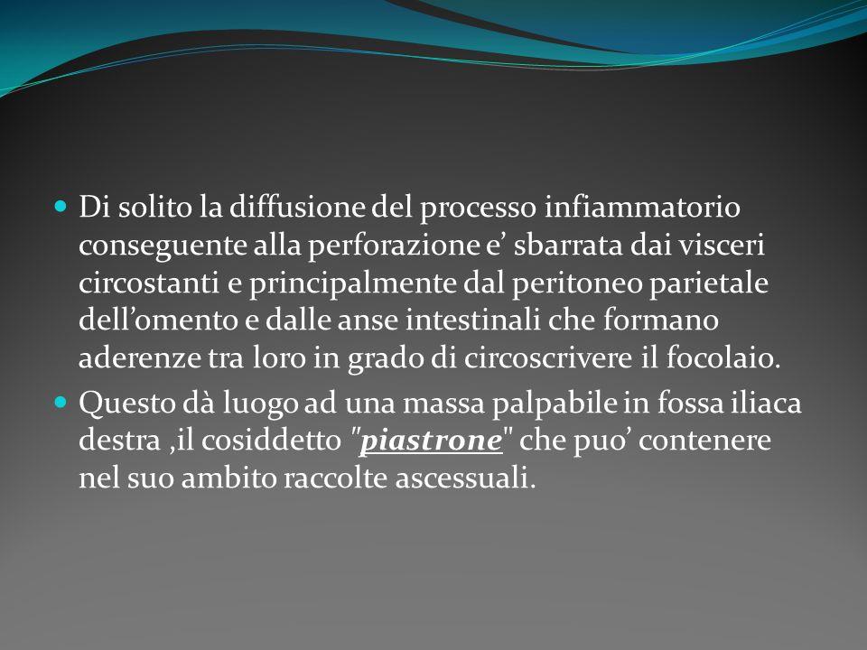 Di solito la diffusione del processo infiammatorio conseguente alla perforazione e sbarrata dai visceri circostanti e principalmente dal peritoneo par