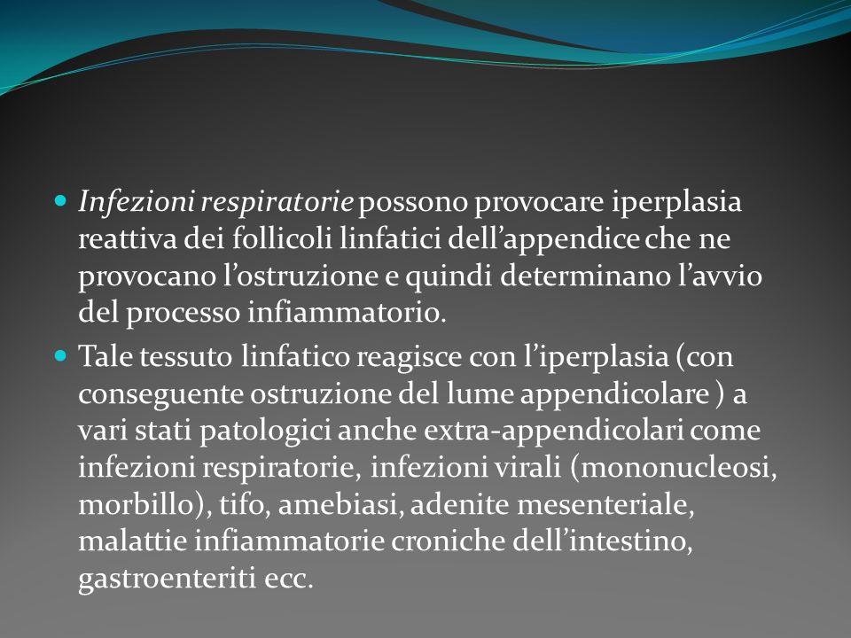 Infezioni respiratorie possono provocare iperplasia reattiva dei follicoli linfatici dellappendice che ne provocano lostruzione e quindi determinano l