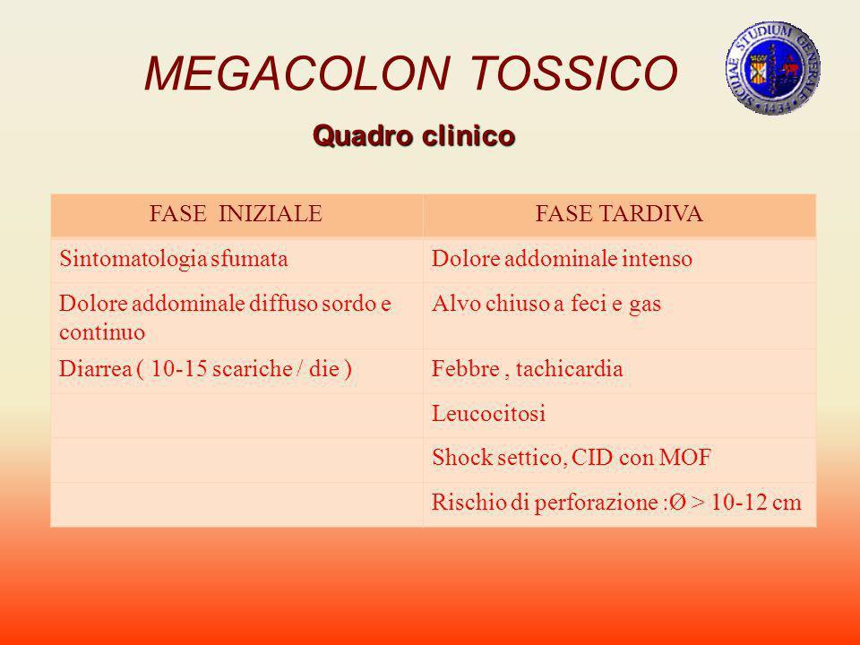 MEGACOLON TOSSICO Quadro clinico FASE INIZIALEFASE TARDIVA Sintomatologia sfumataDolore addominale intenso Dolore addominale diffuso sordo e continuo