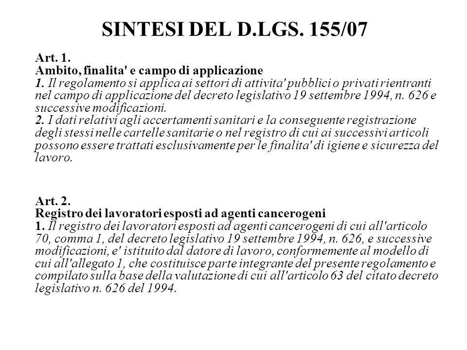 SINTESI DEL D.LGS. 155/07 Art. 1. Ambito, finalita' e campo di applicazione 1. Il regolamento si applica ai settori di attivita' pubblici o privati ri