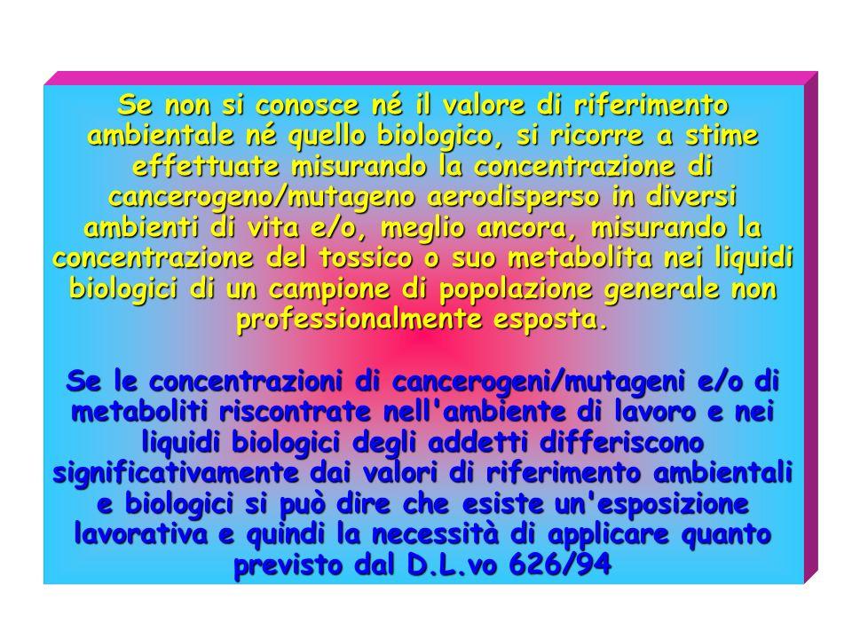 Se non si conosce né il valore di riferimento ambientale né quello biologico, si ricorre a stime effettuate misurando la concentrazione di cancerogeno