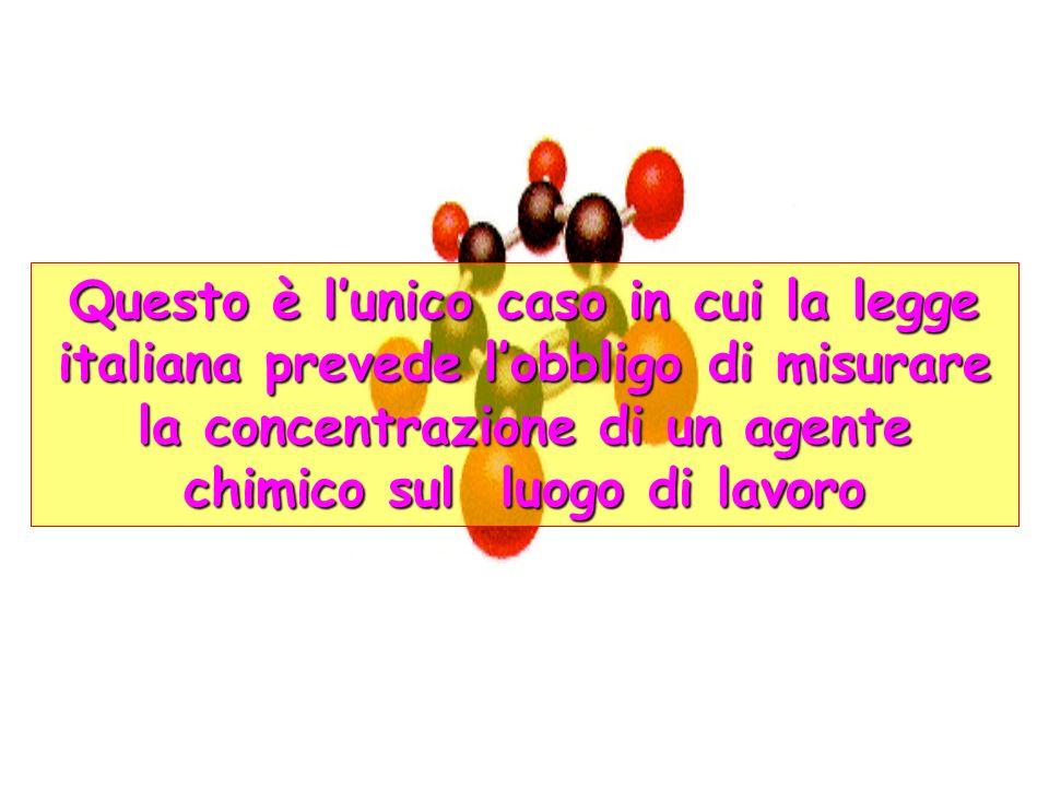 Questo è lunico caso in cui la legge italiana prevede lobbligo di misurare la concentrazione di un agente chimico sul luogo di lavoro