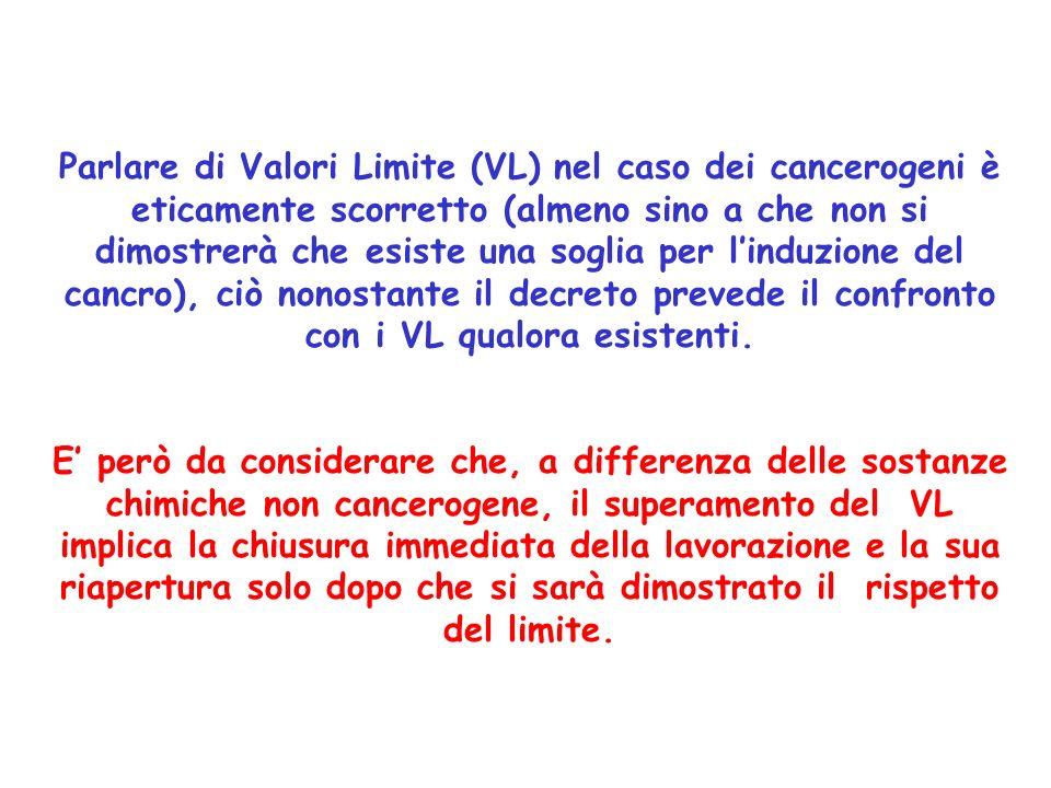 Parlare di Valori Limite (VL) nel caso dei cancerogeni è eticamente scorretto (almeno sino a che non si dimostrerà che esiste una soglia per linduzion