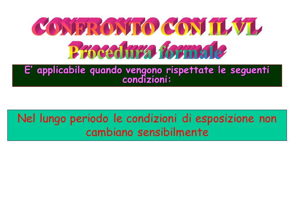 E applicabile quando vengono rispettate le seguenti condizioni: Nel lungo periodo le condizioni di esposizione non cambiano sensibilmente