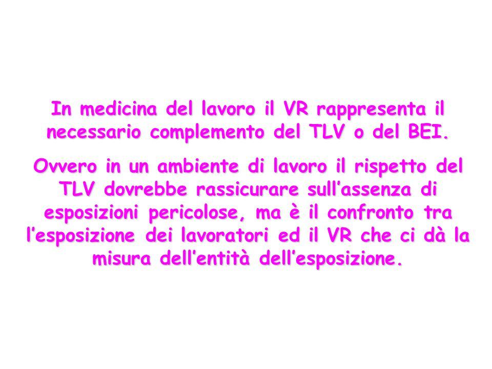 In medicina del lavoro il VR rappresenta il necessario complemento del TLV o del BEI. Ovvero in un ambiente di lavoro il rispetto del TLV dovrebbe ras