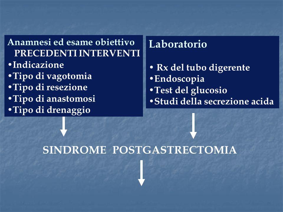 SINDROME POSTGASTRECTOMIA Laboratorio Rx del tubo digerente Endoscopia Test del glucosio Studi della secrezione acida Anamnesi ed esame obiettivo PREC