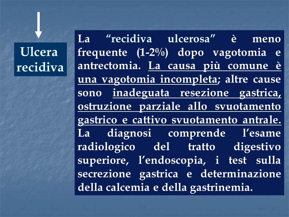 Ulcera recidiva La recidiva ulcerosa è meno frequente (1-2%) dopo vagotomia e antrectomia. La causa più comune è una vagotomia incompleta; altre cause