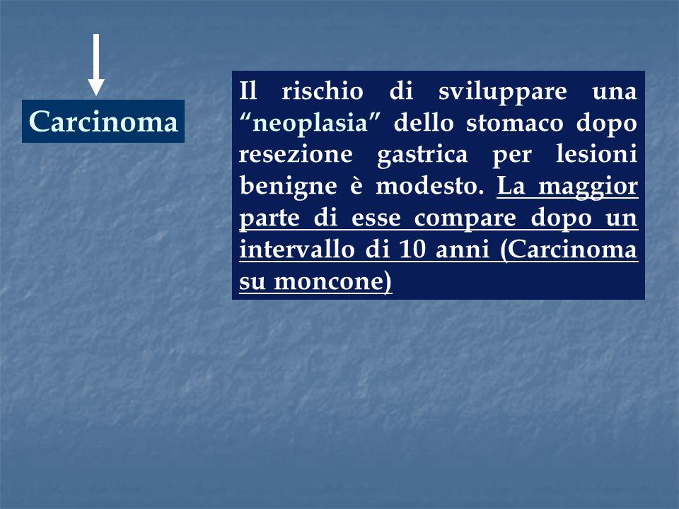 Carcinoma Il rischio di sviluppare una neoplasia dello stomaco dopo resezione gastrica per lesioni benigne è modesto. La maggior parte di esse compare