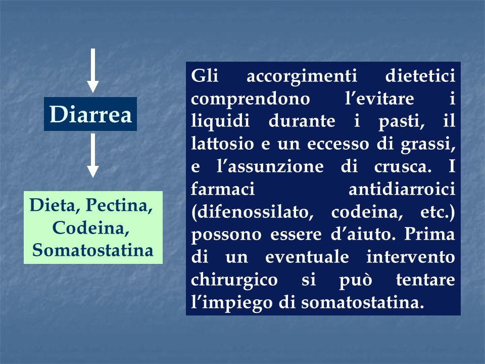 Diarrea Gli accorgimenti dietetici comprendono levitare i liquidi durante i pasti, il lattosio e un eccesso di grassi, e lassunzione di crusca. I farm