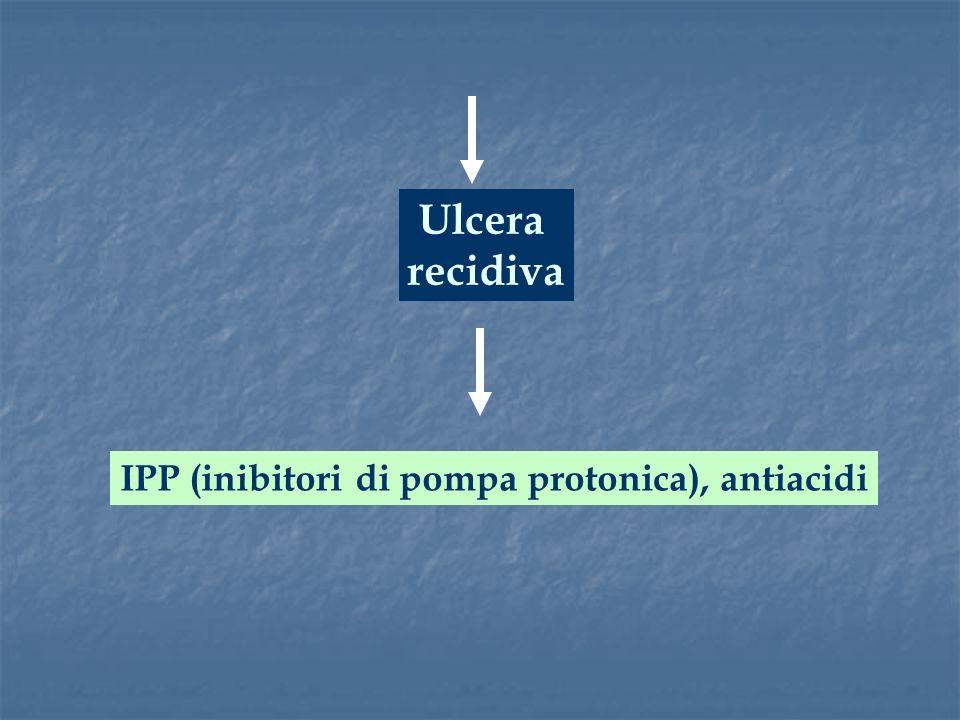 Ulcera recidiva IPP (inibitori di pompa protonica), antiacidi