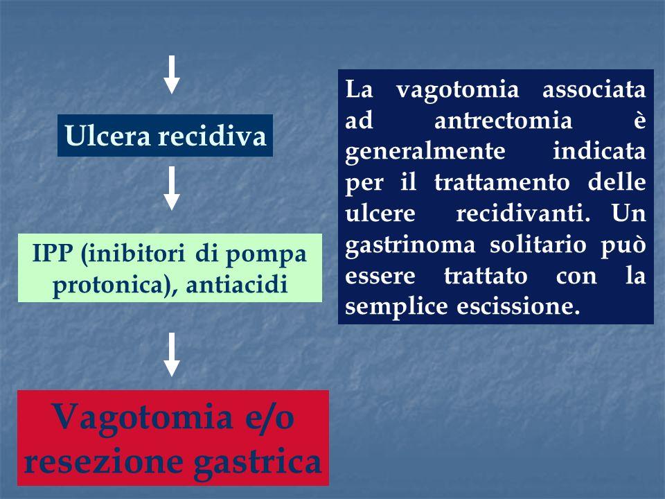 Ulcera recidiva Vagotomia e/o resezione gastrica La vagotomia associata ad antrectomia è generalmente indicata per il trattamento delle ulcere recidiv