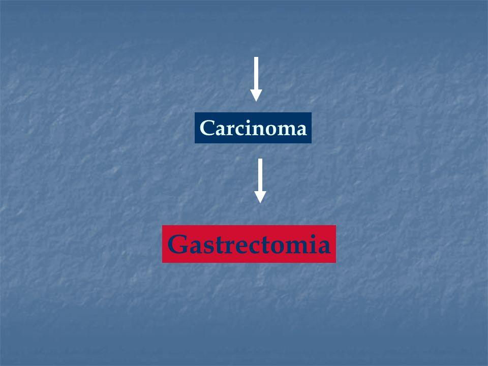 Carcinoma Gastrectomia