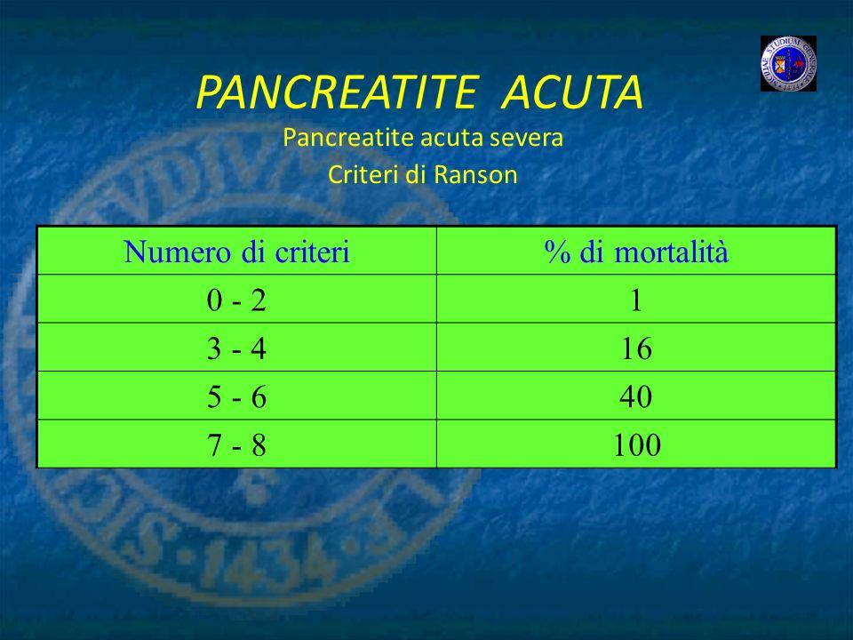PANCREATITE ACUTA Pancreatite acuta severa Criteri di Ranson Numero di criteri% di mortalità 0 - 21 3 - 416 5 - 640 7 - 8100