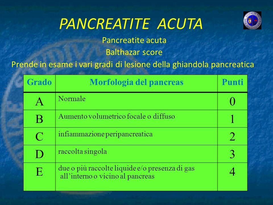 PANCREATITE ACUTA Pancreatite acuta Balthazar score Prende in esame i vari gradi di lesione della ghiandola pancreatica GradoMorfologia del pancreasPu