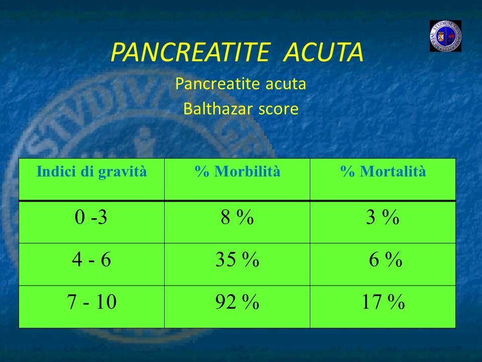 PANCREATITE ACUTA Pancreatite acuta Balthazar score Indici di gravità% Morbilità% Mortalità 0 -38 %3 % 4 - 635 % 6 % 7 - 1092 %17 %