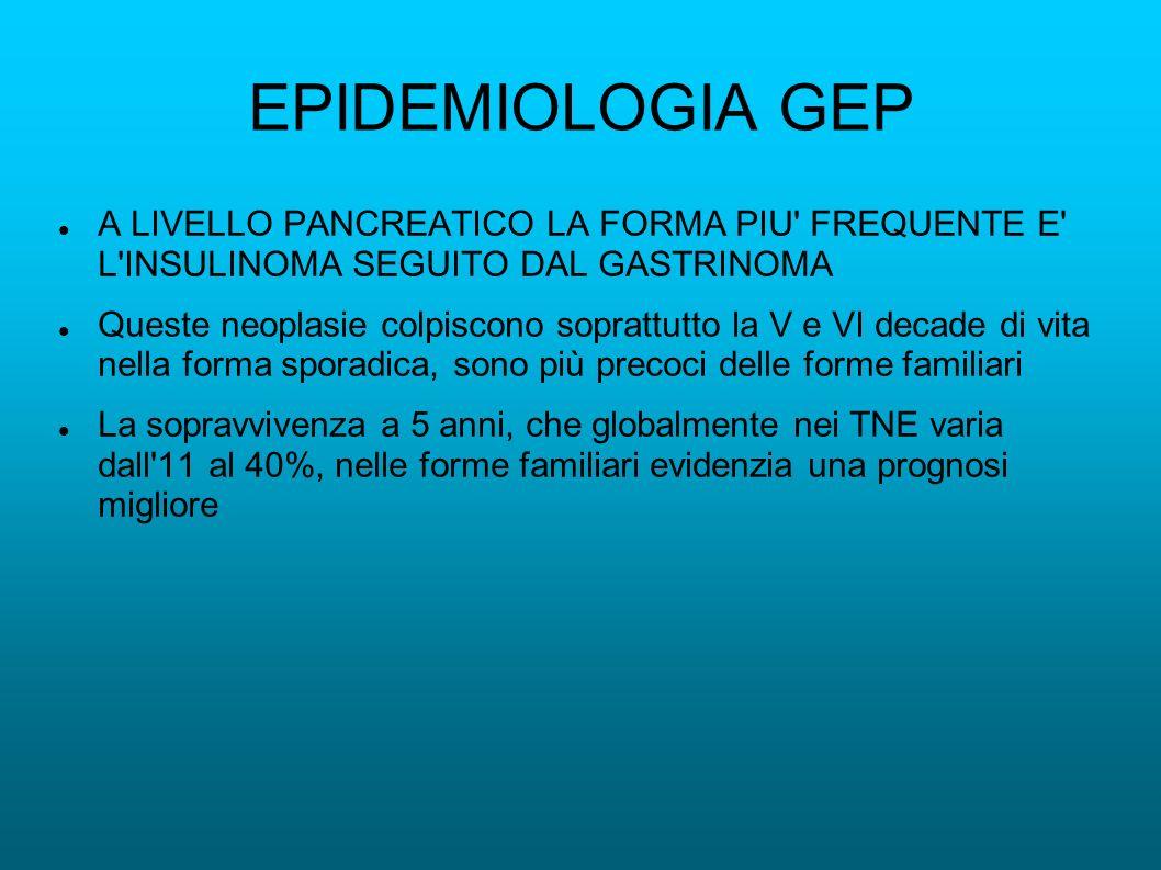 EPIDEMIOLOGIA GEP A LIVELLO PANCREATICO LA FORMA PIU' FREQUENTE E' L'INSULINOMA SEGUITO DAL GASTRINOMA Queste neoplasie colpiscono soprattutto la V e