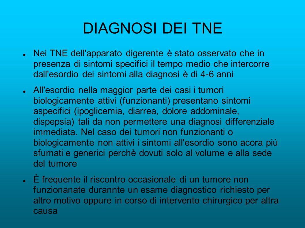 DIAGNOSI DEI TNE Nei TNE dell'apparato digerente è stato osservato che in presenza di sintomi specifici il tempo medio che intercorre dall'esordio dei
