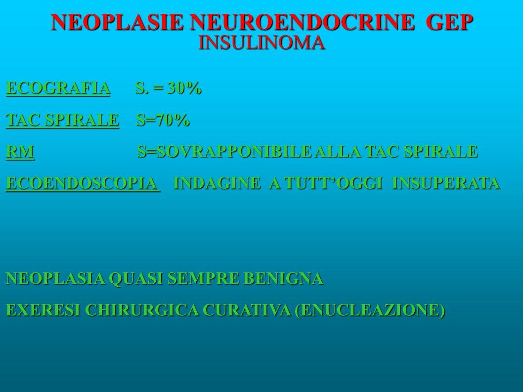 NEOPLASIE NEUROENDOCRINE GEP INSULINOMA ECOGRAFIA S.