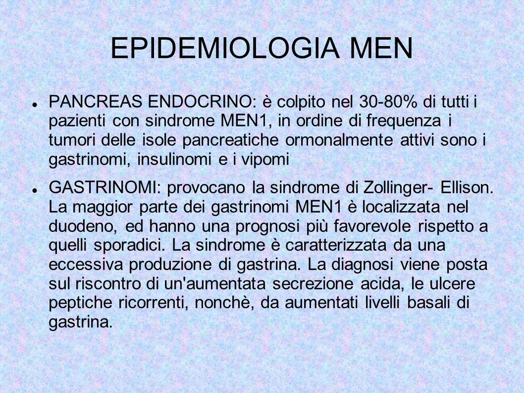 EPIDEMIOLOGIA MEN PANCREAS ENDOCRINO: è colpito nel 30-80% di tutti i pazienti con sindrome MEN1, in ordine di frequenza i tumori delle isole pancreatiche ormonalmente attivi sono i gastrinomi, insulinomi e i vipomi GASTRINOMI: provocano la sindrome di Zollinger- Ellison.