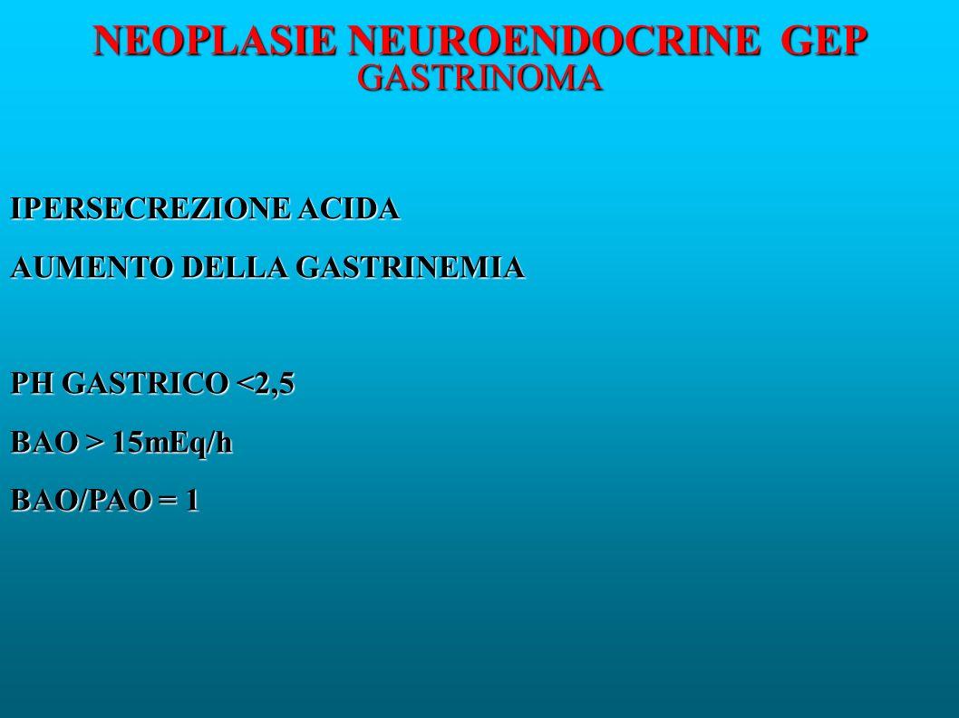 NEOPLASIE NEUROENDOCRINE GEP GASTRINOMA IPERSECREZIONE ACIDA AUMENTO DELLA GASTRINEMIA PH GASTRICO <2,5 BAO > 15mEq/h BAO/PAO = 1