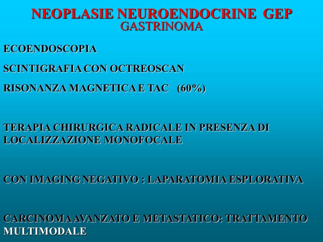 NEOPLASIE NEUROENDOCRINE GEP GASTRINOMA ECOENDOSCOPIA SCINTIGRAFIA CON OCTREOSCAN RISONANZA MAGNETICA E TAC (60%) TERAPIA CHIRURGICA RADICALE IN PRESENZA DI LOCALIZZAZIONE MONOFOCALE CON IMAGING NEGATIVO : LAPARATOMIA ESPLORATIVA CARCINOMA AVANZATO E METASTATICO: TRATTAMENTO MULTIMODALE