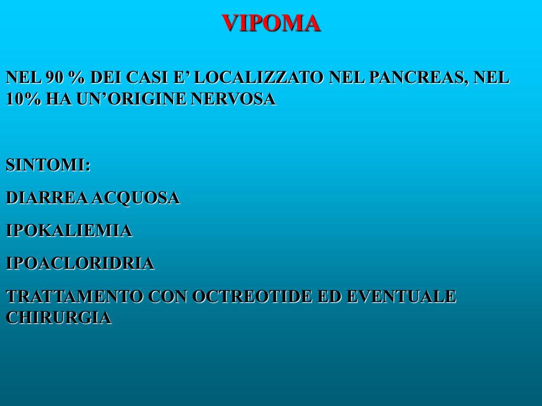 VIPOMA NEL 90 % DEI CASI E LOCALIZZATO NEL PANCREAS, NEL 10% HA UNORIGINE NERVOSA SINTOMI: DIARREA ACQUOSA IPOKALIEMIAIPOACLORIDRIA TRATTAMENTO CON OCTREOTIDE ED EVENTUALE CHIRURGIA