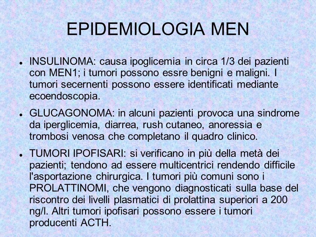 EPIDEMIOLOGIA MEN INSULINOMA: causa ipoglicemia in circa 1/3 dei pazienti con MEN1; i tumori possono essre benigni e maligni. I tumori secernenti poss