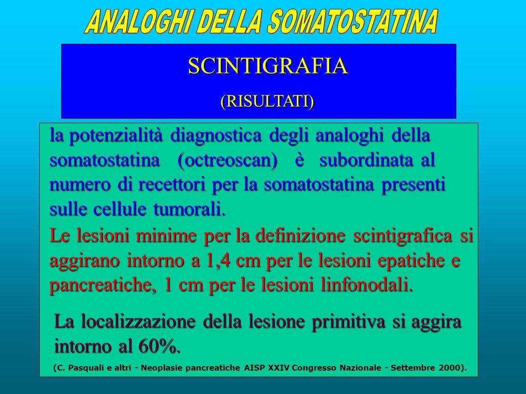 SCINTIGRAFIA (RISULTATI) Le lesioni minime per la definizione scintigrafica si aggirano intorno a 1,4 cm per le lesioni epatiche e pancreatiche, 1 cm per le lesioni linfonodali.
