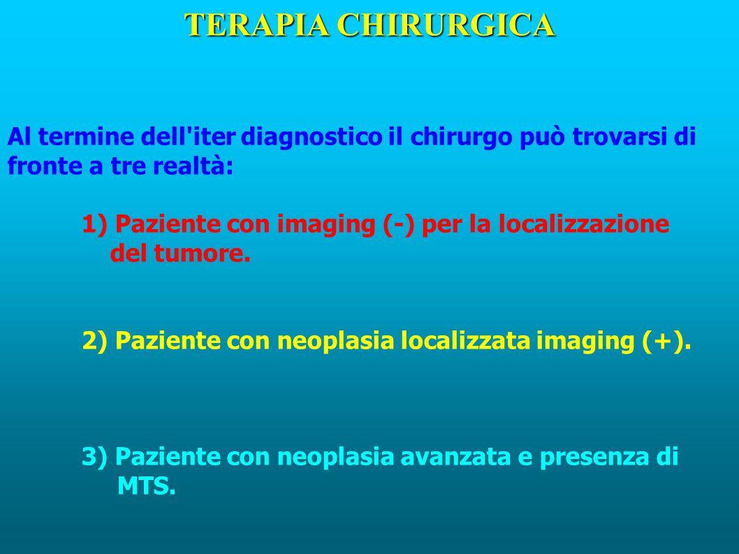 TERAPIA CHIRURGICA Al termine dell iter diagnostico il chirurgo può trovarsi di fronte a tre realtà: 1) Paziente con imaging (-) per la localizzazione del tumore.