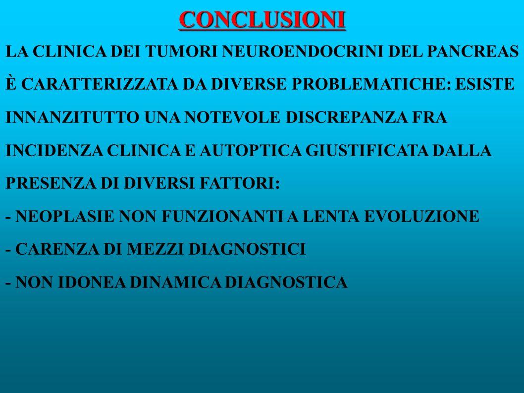 CONCLUSIONI LA CLINICA DEI TUMORI NEUROENDOCRINI DEL PANCREAS È CARATTERIZZATA DA DIVERSE PROBLEMATICHE: ESISTE INNANZITUTTO UNA NOTEVOLE DISCREPANZA FRA INCIDENZA CLINICA E AUTOPTICA GIUSTIFICATA DALLA PRESENZA DI DIVERSI FATTORI: - NEOPLASIE NON FUNZIONANTI A LENTA EVOLUZIONE - CARENZA DI MEZZI DIAGNOSTICI - NON IDONEA DINAMICA DIAGNOSTICA