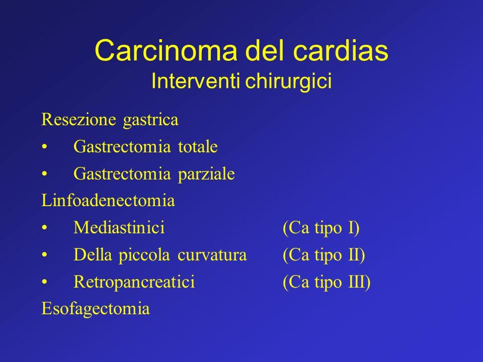 Carcinoma del cardias Interventi chirurgici Resezione gastrica Gastrectomia totale Gastrectomia parziale Linfoadenectomia Mediastinici (Ca tipo I) Del