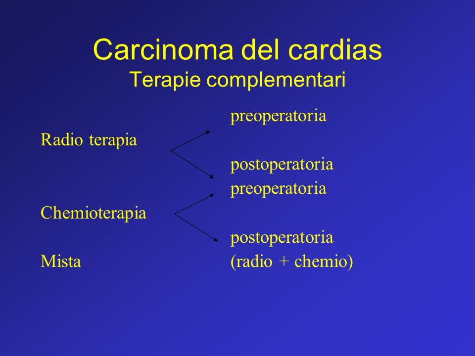Carcinoma del cardias Terapie complementari preoperatoria Radio terapia postoperatoria preoperatoria Chemioterapia postoperatoria Mista(radio + chemio
