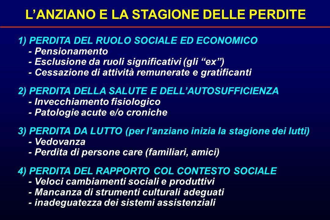 LANZIANO E LA STAGIONE DELLE PERDITE 1) PERDITA DEL RUOLO SOCIALE ED ECONOMICO - Pensionamento - Esclusione da ruoli significativi (gli ex) - Cessazio